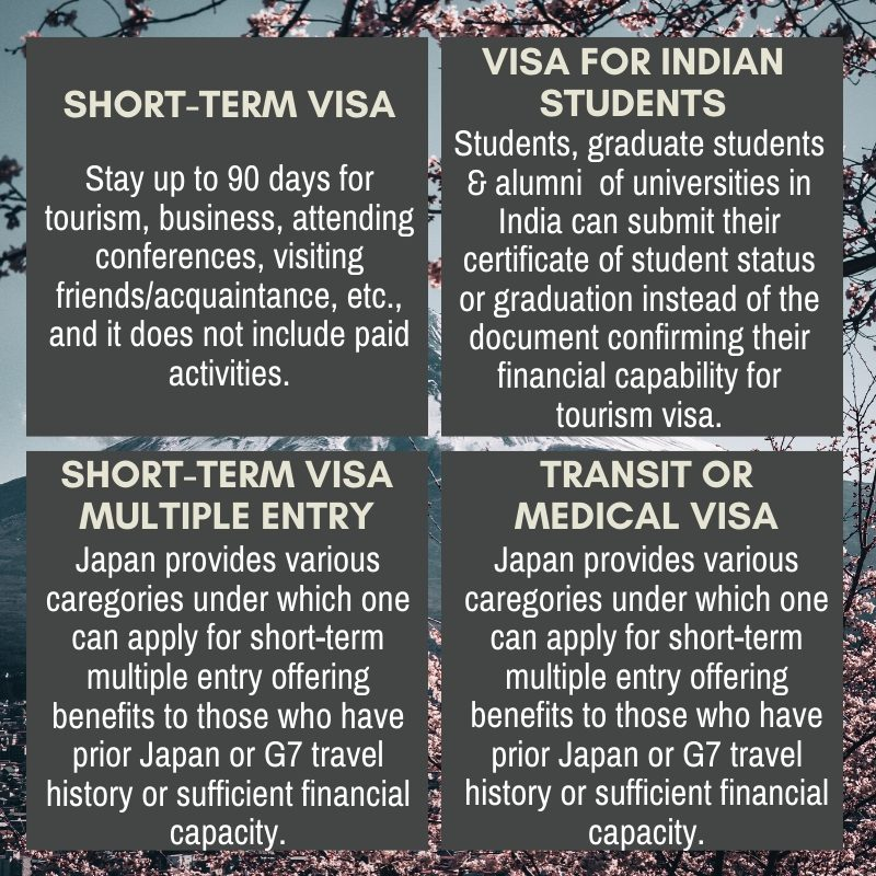 Various categories of Japan Visas for Indians 5